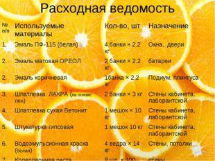 Расходная ведомость № п/пИспользуемые материалыКол-во, штНазначение 1. Эм