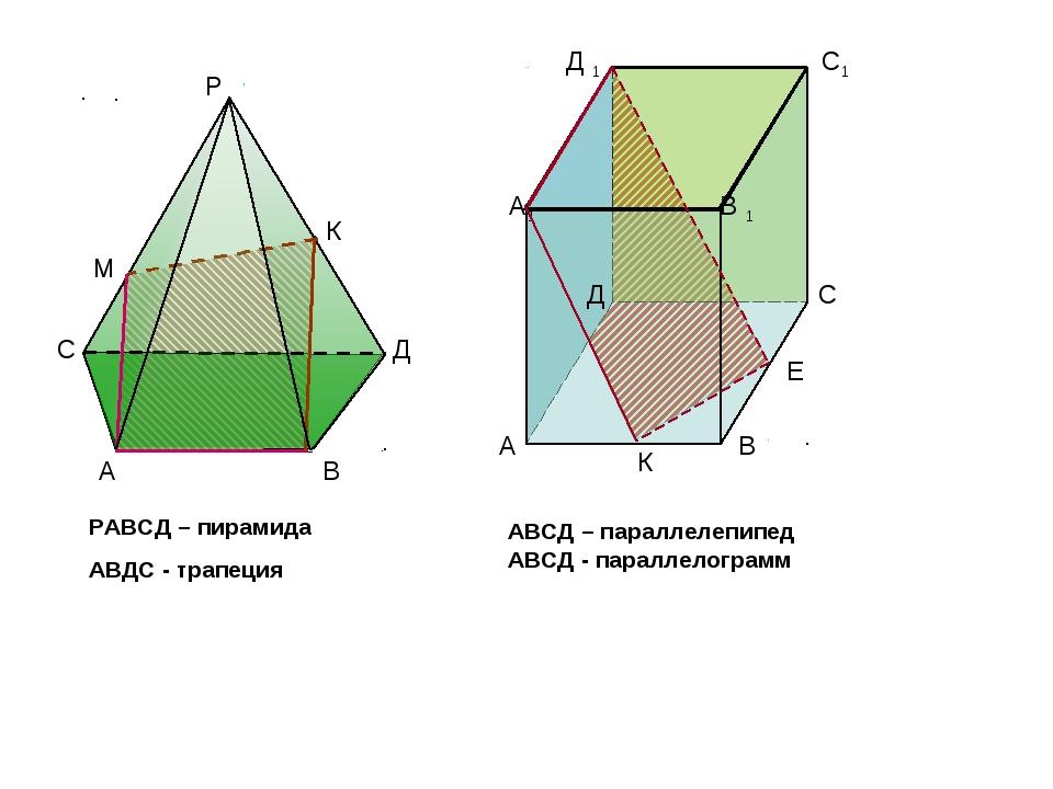 Р А В К М С Д РАВСД – пирамида АВДС - трапеция Д 1 С1 А В Д С А1 В 1 К E АВСД...