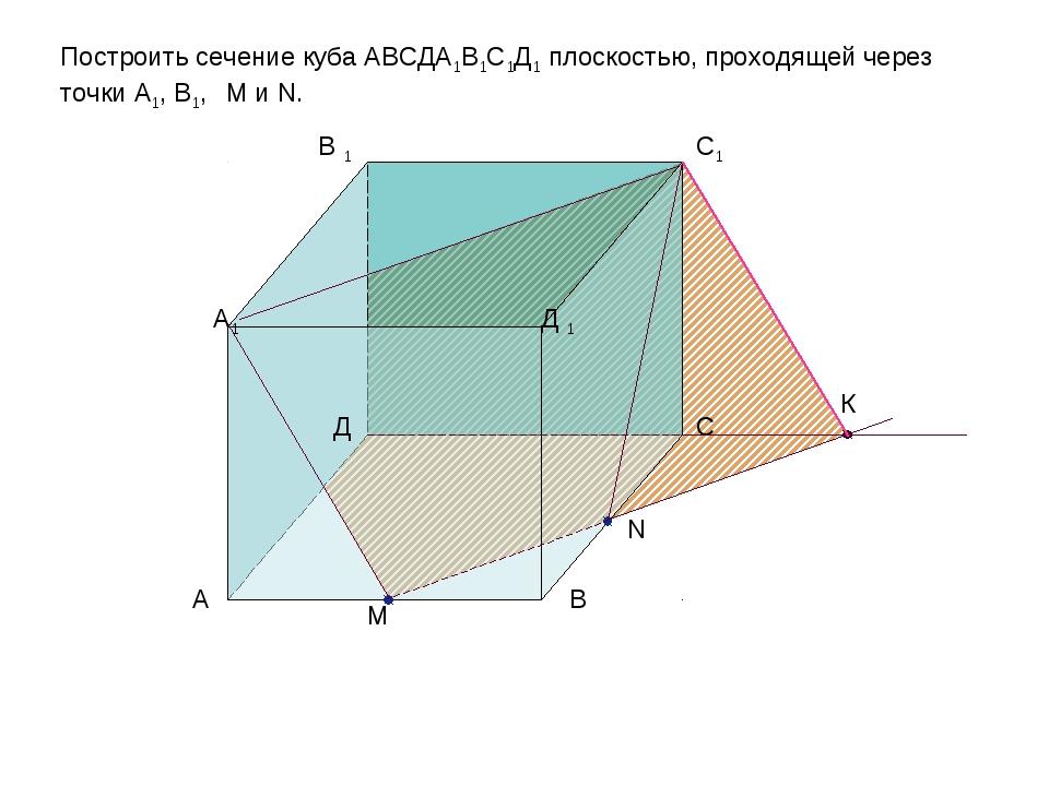 К Построить сечение куба АВСДА1В1С1Д1 плоскостью, проходящей через точки А1,...
