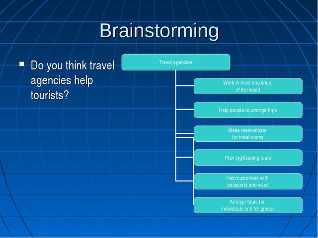 Brainstorming Do you think travel agencies help tourists?