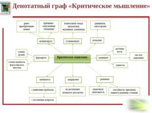 Разработка урока Решение задач перестановки с использованием графа Комбиниро