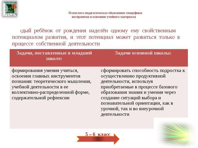 Список литературы Босова Л.Л. Программа по пропедевтическому курсу информати...