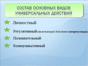Личностный Регулятивный (включающий действия саморегуляции) Познавательный Ко