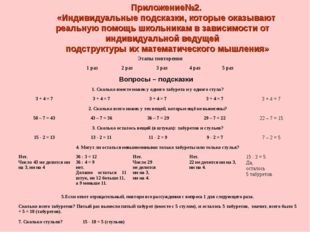 Приложение№2. «Индивидуальные подсказки, которые оказывают реальную помощь шк