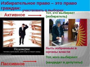 Избирательное право – это право граждан: Активное Пассивное Тот, кто выбирает