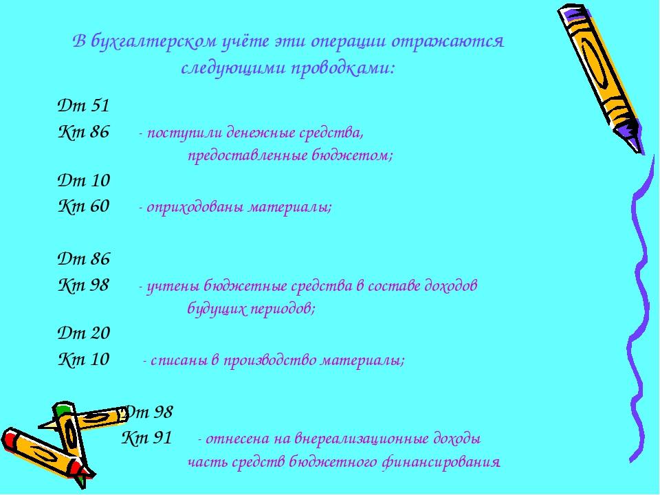 В бухгалтерском учёте эти операции отражаются следующими проводками: Дт 51 Кт...