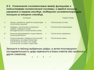 В 6. Установите соответствие между функциями и подсистемами политической сист