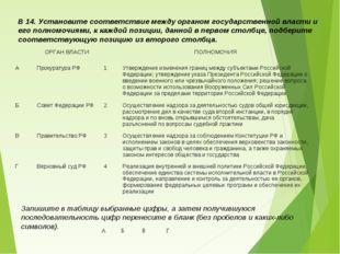 В 14. Установите соответствие между органом государственной власти и его полн