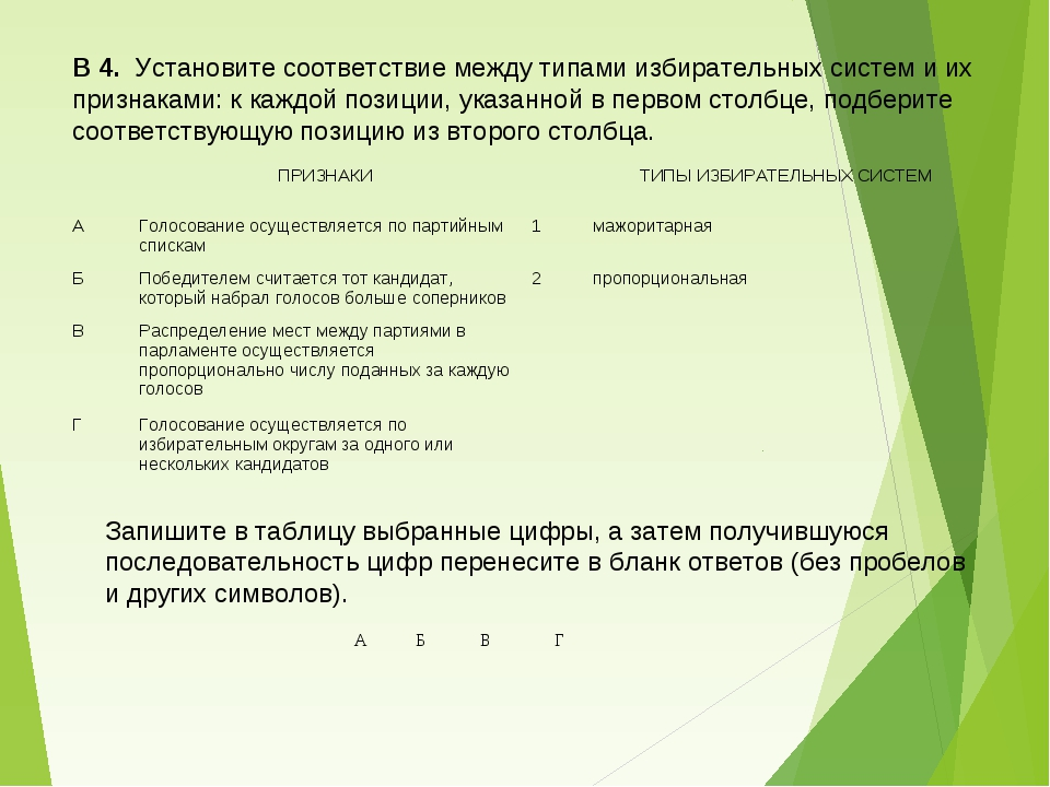 В 4. Установите соответствие между типами избирательных систем и их признакам...