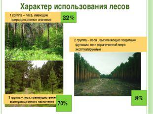 Характер использования лесов 2 группа – леса , выполняющие защитные функции,
