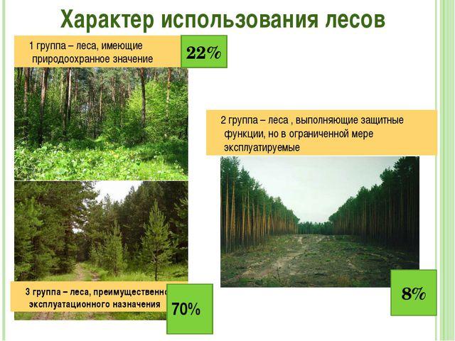 Характер использования лесов 2 группа – леса , выполняющие защитные функции,...