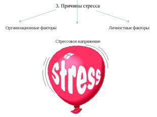 3. Причины стресса Организационные факторы Личностные факторы: Стрессовое нап