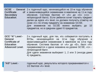 GCSE - General Certificate of Secondary Education. 	2-х годичный курс, начи