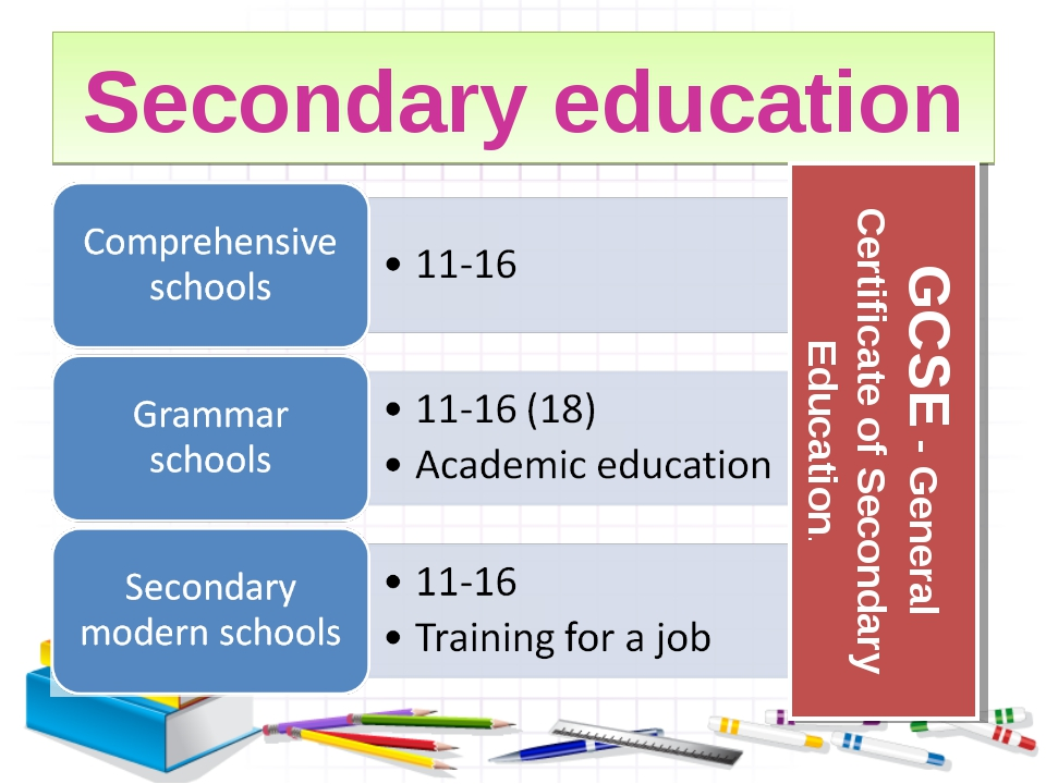Secondary education GCSE - General Certificate of Secondary Education.