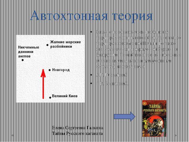 Автохтонная теория Славянство образовалось на обширной территории, в состав к...
