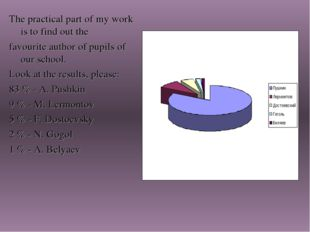 The practical part of my work is to find out the favourite author of pupils o