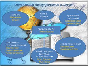 учебный Мельникова Валерия Организация самоуправления в классе культурно-ма