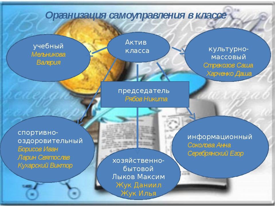 учебный Мельникова Валерия Организация самоуправления в классе культурно-ма...