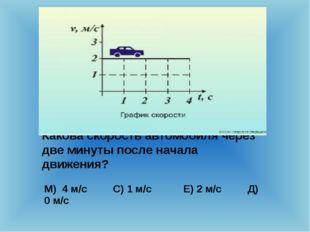 Какова скорость автомобиля через две минуты после начала движения? М) 4 м/с С