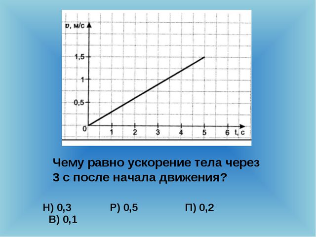 Чему равно ускорение тела через 3 с после начала движения? Н) 0,3 Р) 0,5 П) 0...