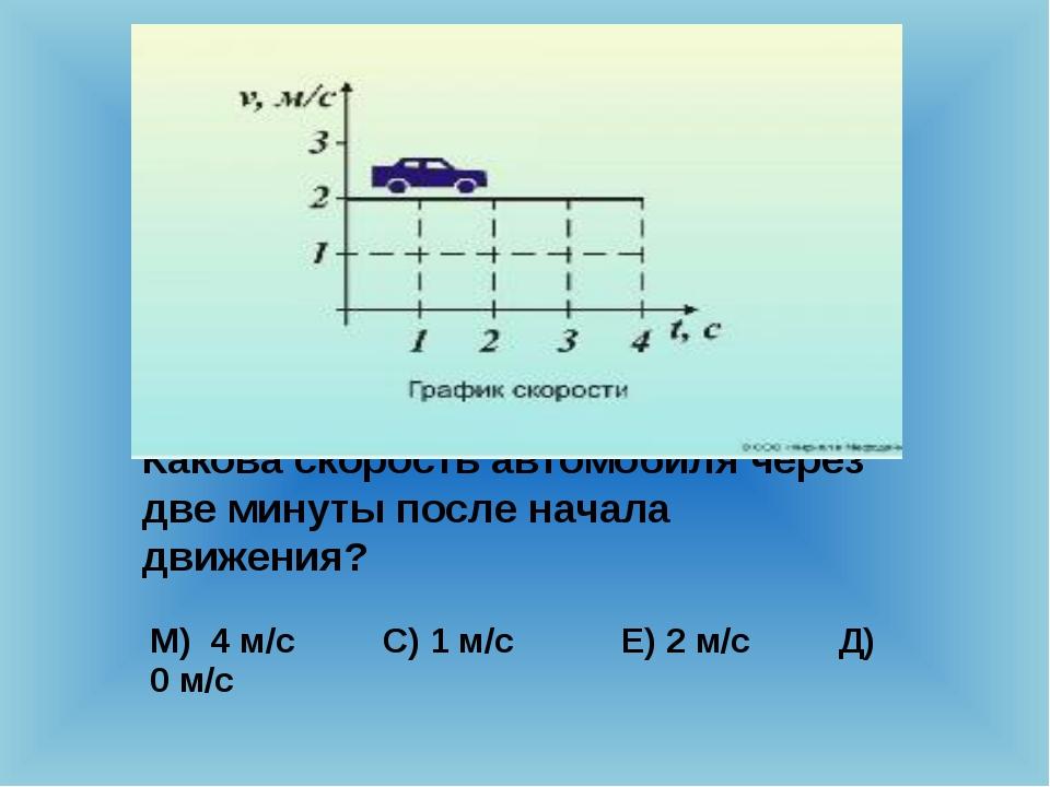 Какова скорость автомобиля через две минуты после начала движения? М) 4 м/с С...