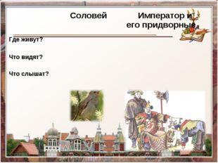 СоловейИмператор и его придворные Где живут?  Что видят?  Что слышат?
