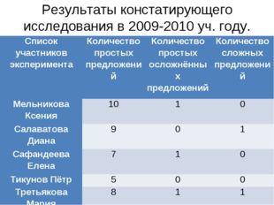 Результаты констатирующего исследования в 2009-2010 уч. году. Список участник
