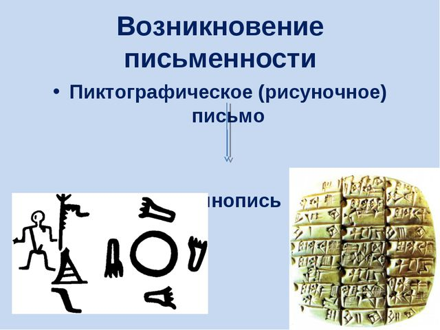 Возникновение письменности Пиктографическое (рисуночное) письмо Клинопись