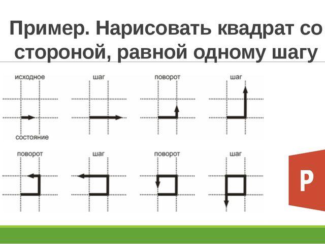 Пример. Нарисовать квадрат со стороной, равной одному шагу