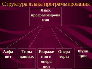 Структура языка программирования