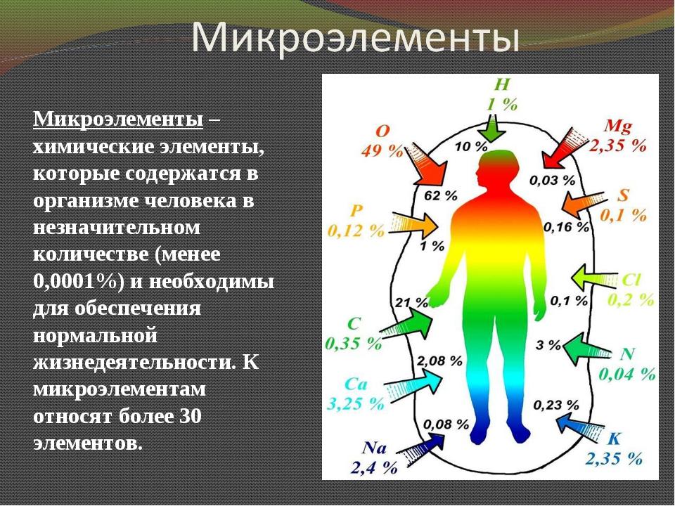 Микроэлементы – химические элементы, которые содержатся в организме человека...