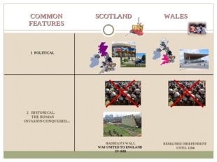 HADRIAN'S WALL WAS UNITED TO ENGLAND IN 1603 REMAINED INDEPENDENT UNTIL 1284