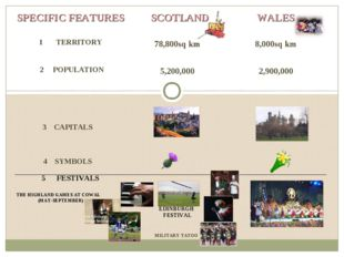 THE HIGHLAND GAMES AT COWAL (MAY-SEPTEMBER) MILITARY TATOO SPECIFIC FEATURES