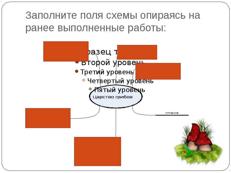 Заполните поля схемы опираясь на ранее выполненные работы: