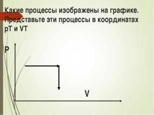 Какие процессы изображены на графике. Представьте эти процессы в координатах
