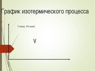 График изотермического процесса P Т-const, PV-const V