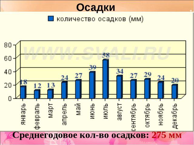 Осадки Среднегодовое кол-во осадков: 275 мм