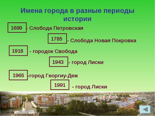 Имена города в разные периоды истории