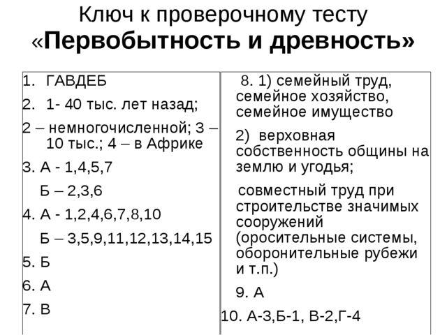 Ключ к проверочному тесту «Первобытность и древность» ГАВДЕБ 1- 40 тыс. лет н...