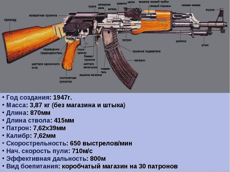 Год создания: 1947г. Масса: 3,87 кг (без магазина и штыка) Длина: 870мм Длин...