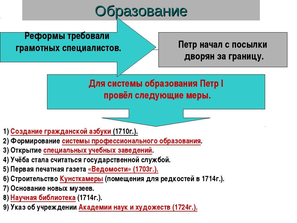 Образование 1) Создание гражданской азбуки (1710г.). 2) Формирование системы...