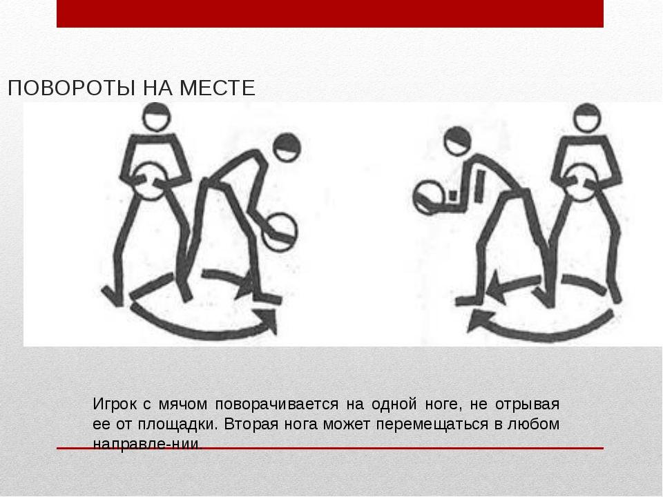 ПОВОРОТЫ НА МЕСТЕ Игрок с мячом поворачивается на одной ноге, не отрывая ее о...