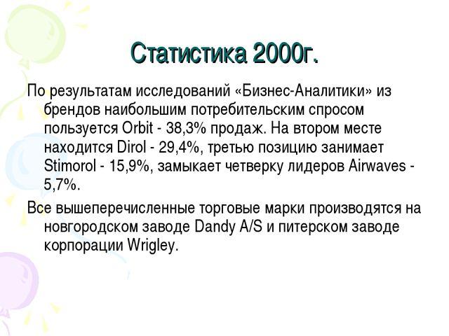 Статистика 2000г. По результатам исследований «Бизнес-Аналитики» из брендов н...