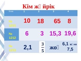Кім жүйрік 10 18 65 8 6 3 15,3 19,6 2,1 жоқ 6,1 және 7,5 Есеп 1 2 3 4 № 1211