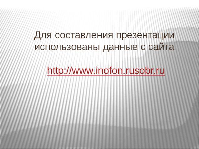 Для составления презентации использованы данные с сайта http://www.inofon.rus...