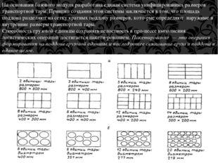 На основании базового модуля разработана единая система унифицированных разме