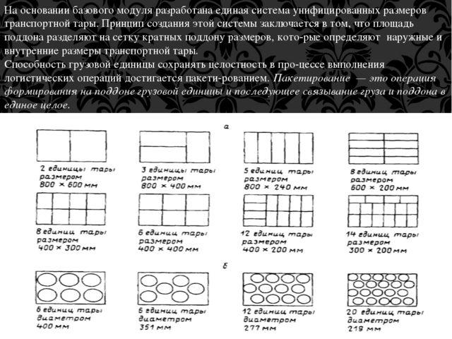 На основании базового модуля разработана единая система унифицированных разме...