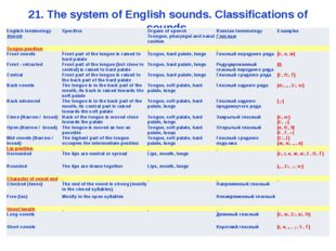21. The system of English sounds. Classifications of sounds. English terminol