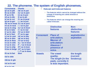 22. The phoneme. The system of English phonemes. Relevant and irrelevant feat