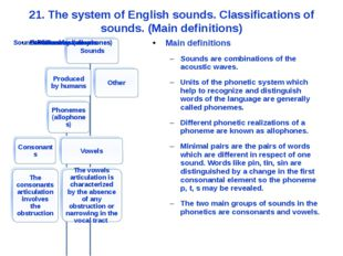 21. The system of English sounds. Classifications of sounds. (Main definition